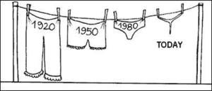 La evolución del traje de baño para mujeres...